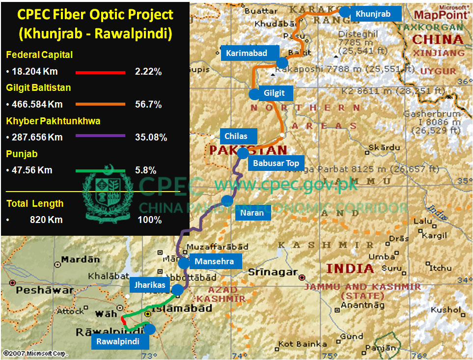 Progress Update | China-Pakistan Economic Corridor (CPEC